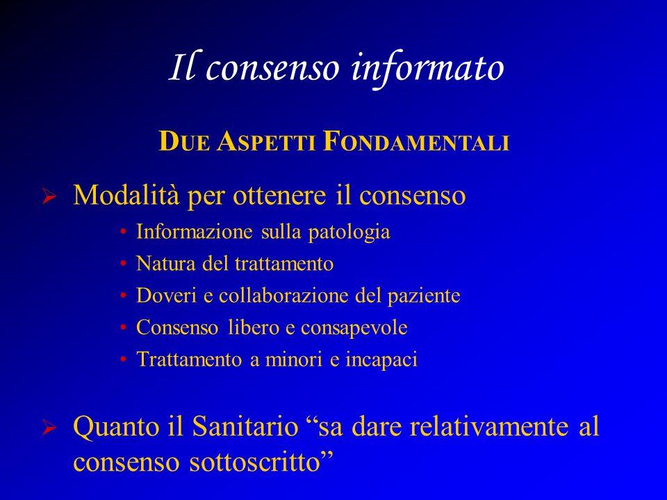 Il consenso informato Modalità per ottenere il consenso Informazione sulla patologia Natura del trattamento Doveri e collaborazione del paziente Conse