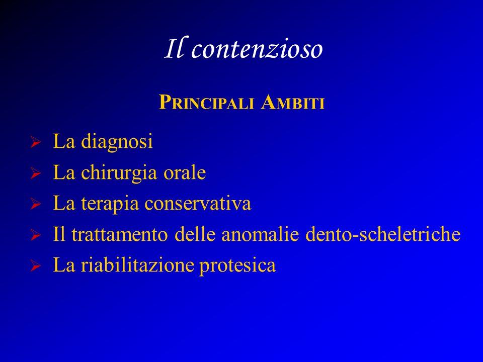 Il contenzioso La diagnosi La chirurgia orale La terapia conservativa Il trattamento delle anomalie dento-scheletriche La riabilitazione protesica P R