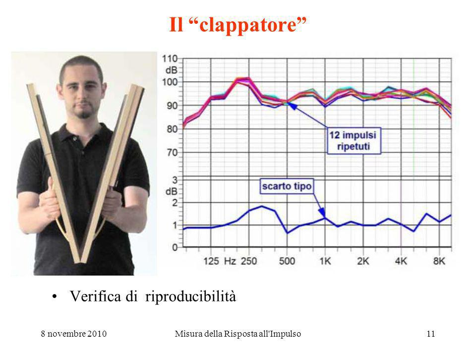 8 novembre 2010Misura della Risposta all'Impulso10 Il clappatore Ottima risposta in frequenza e riproducibilità