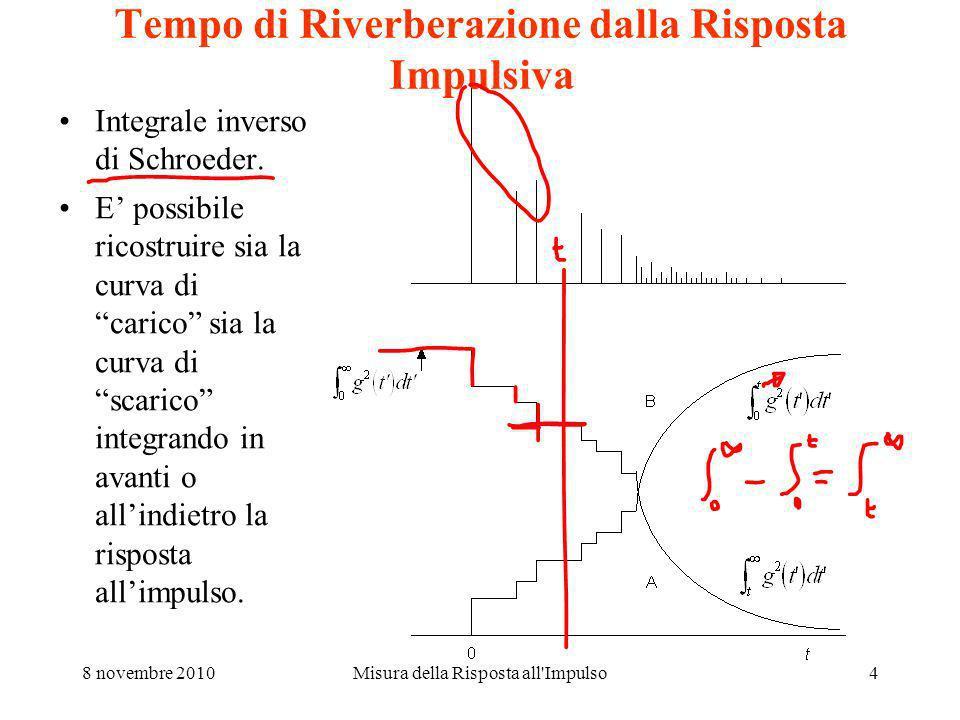 8 novembre 2010Misura della Risposta all Impulso4 Tempo di Riverberazione dalla Risposta Impulsiva Integrale inverso di Schroeder.