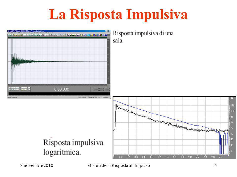 8 novembre 2010Misura della Risposta all'Impulso4 Tempo di Riverberazione dalla Risposta Impulsiva Integrale inverso di Schroeder. E possibile ricostr