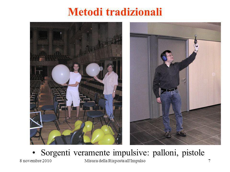8 novembre 2010Misura della Risposta all Impulso7 Metodi tradizionali Sorgenti veramente impulsive: palloni, pistole