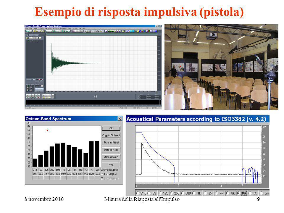 8 novembre 2010Misura della Risposta all'Impulso8 Palloncini Il diametro influenza la risposta alle basse frequenze