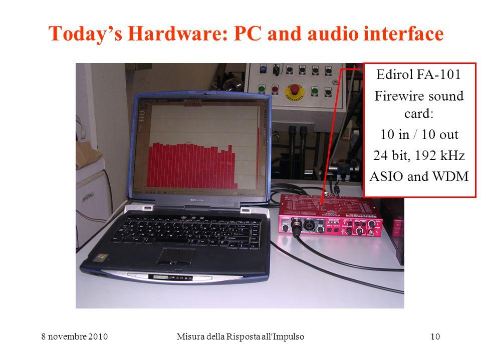 8 novembre 2010Misura della Risposta all'Impulso9 Il metodo ESS (exponential sine sweep)
