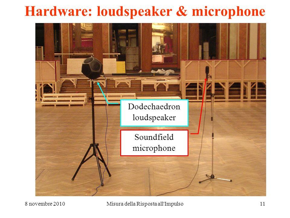 8 novembre 2010Misura della Risposta all Impulso10 Edirol FA-101 Firewire sound card: 10 in / 10 out 24 bit, 192 kHz ASIO and WDM Todays Hardware: PC and audio interface