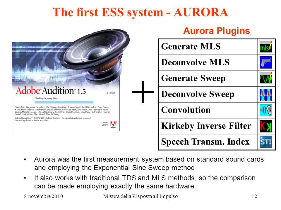 8 novembre 2010Misura della Risposta all'Impulso11 Hardware: loudspeaker & microphone Dodechaedron loudspeaker Soundfield microphone