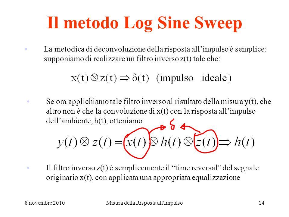8 novembre 2010Misura della Risposta all Impulso13 Il metodo Log Sine Sweep x(t) è un segnale sinusoidale a frequenza variabile, con variazione esponenziale della frequenza nel tempo.