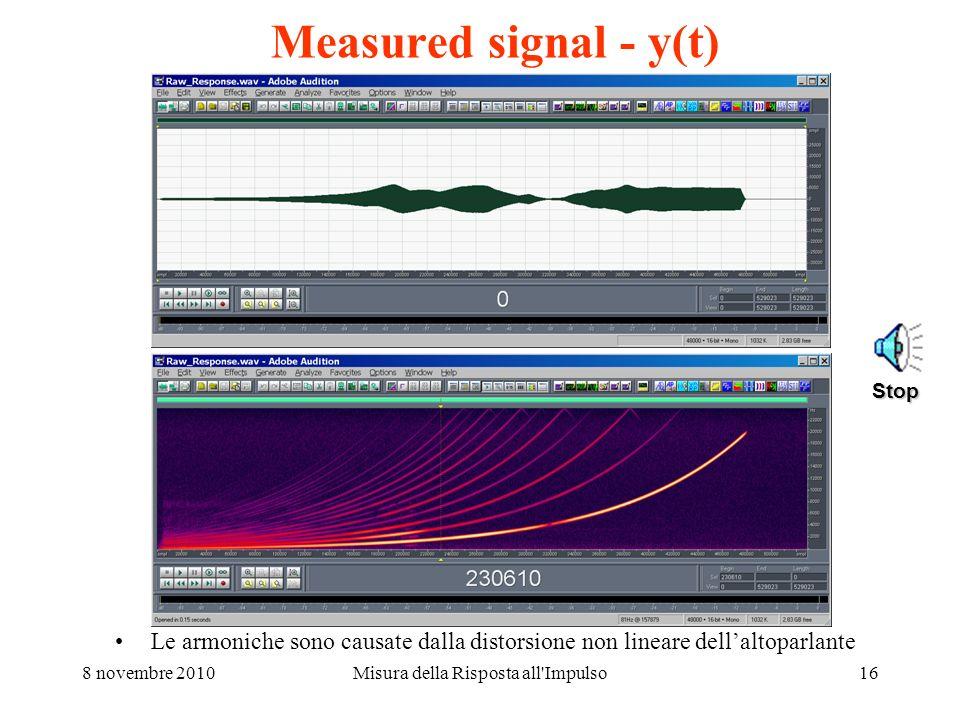 8 novembre 2010Misura della Risposta all Impulso15 Test Signal – x(t) Stop