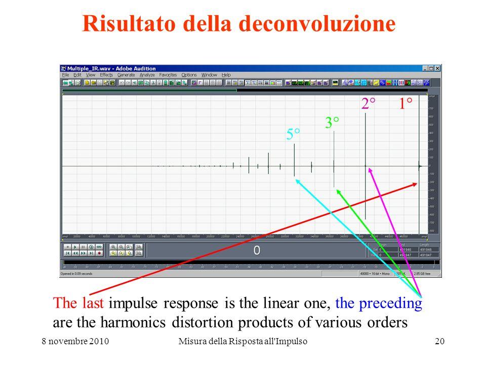 8 novembre 2010Misura della Risposta all'Impulso19 Deconvoluzione = rotazione del sonogramma La convoluzione con il filtro inverso fa ruotare il piano