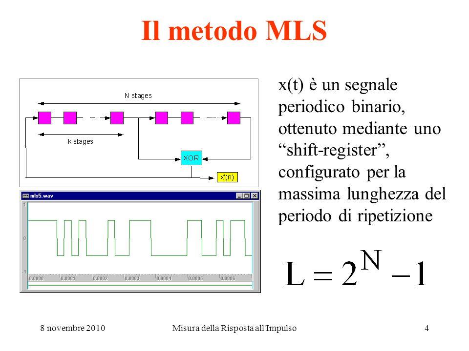 8 novembre 2010Misura della Risposta all Impulso14 Il metodo Log Sine Sweep La metodica di deconvoluzione della risposta allimpulso è semplice: supponiamo di realizzare un filtro inverso z(t) tale che: Se ora applichiamo tale filtro inverso al risultato della misura y(t), che altro non è che la convoluzione di x(t) con la risposta allimpulso dellambiente, h(t), otteniamo: Il filtro inverso z(t) è semplicemente il time reversal del segnale originario x(t), con applicata una appropriata equalizzazione