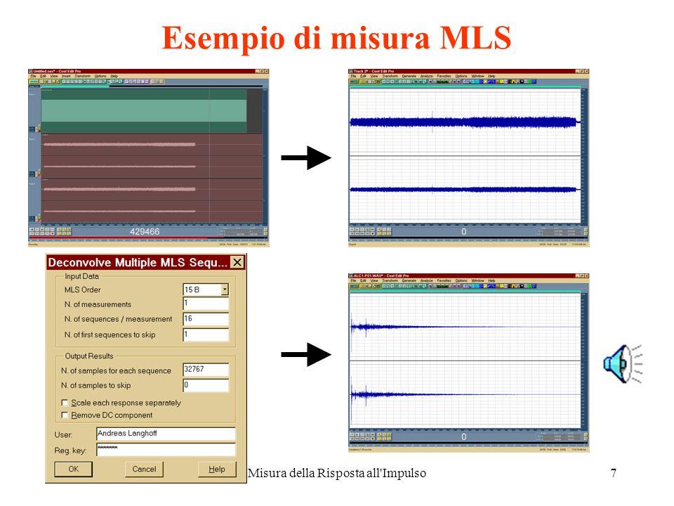 8 novembre 2010Misura della Risposta all Impulso6 Esempio di misura MLS