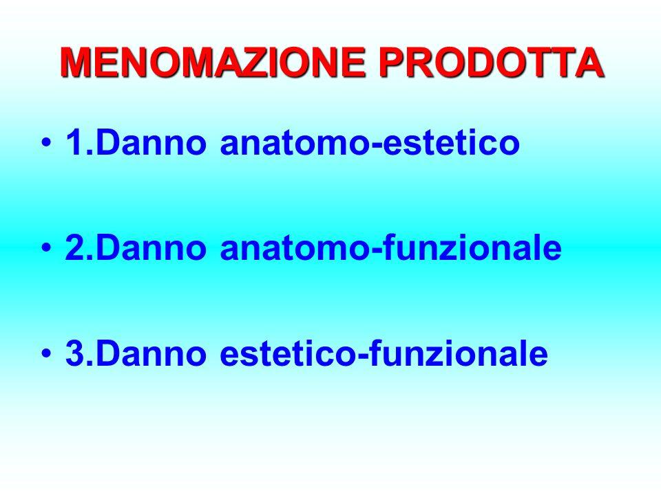 MENOMAZIONE PRODOTTA 1.Danno anatomo-estetico 2.Danno anatomo-funzionale 3.Danno estetico-funzionale