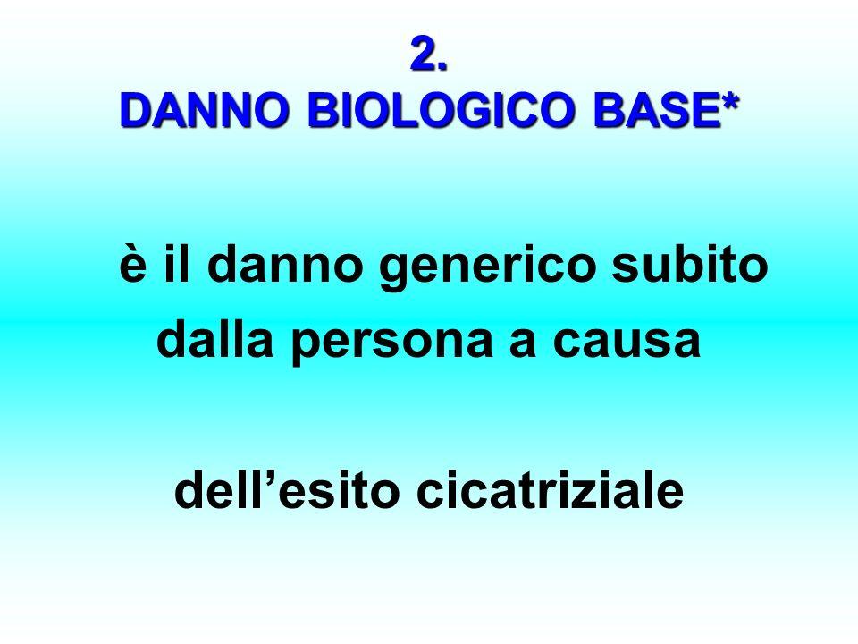 2. DANNO BIOLOGICO BASE* è il danno generico subito dalla persona a causa dellesito cicatriziale