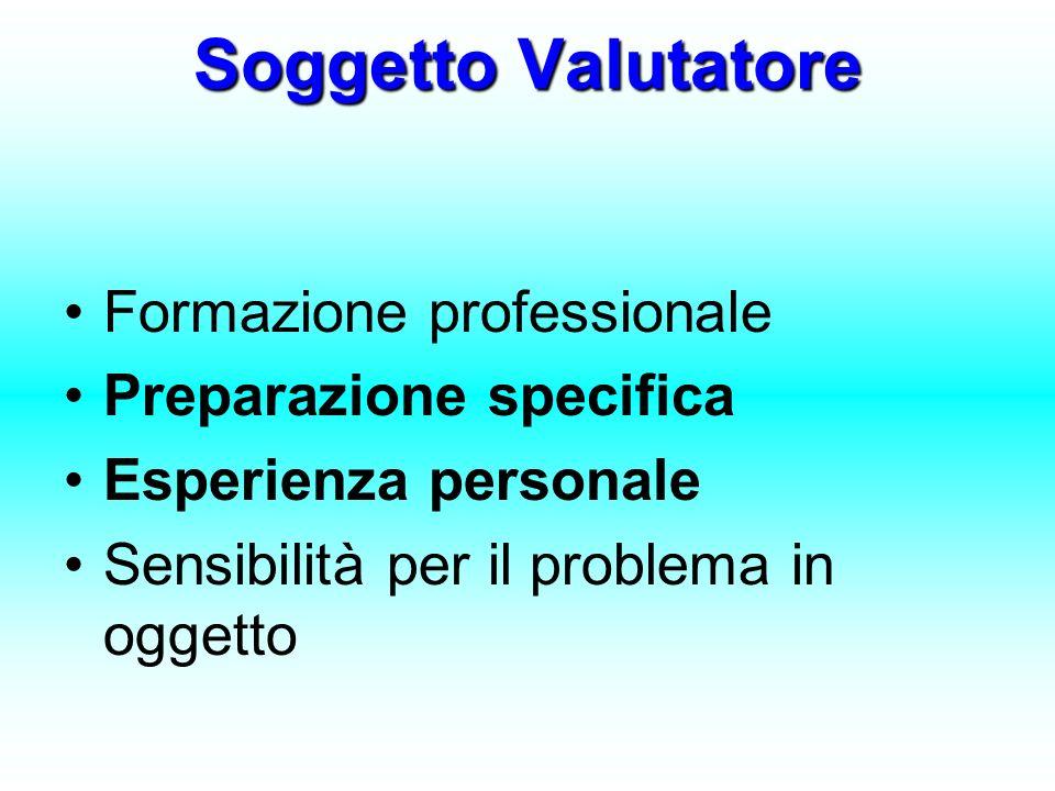 Soggetto Valutatore Formazione professionale Preparazione specifica Esperienza personale Sensibilità per il problema in oggetto