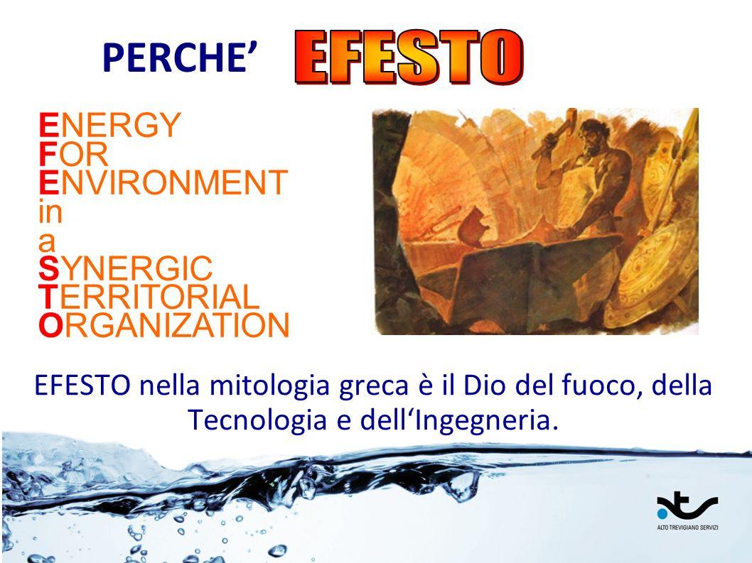 EFESTO nella mitologia greca è il Dio del fuoco, della Tecnologia e dellIngegneria. PERCHE ENERGY FOR ENVIRONMENT in a SYNERGIC TERRITORIAL ORGANIZATI