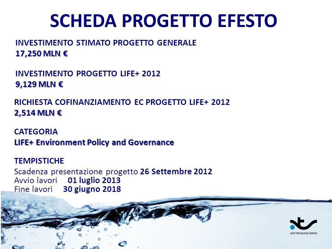 TEMPISTICHE Scadenza presentazione progetto 26 Settembre 2012 Avvio lavori 01 luglio 2013 Fine lavori 30 giugno 2018 SCHEDA PROGETTO EFESTO CATEGORIA