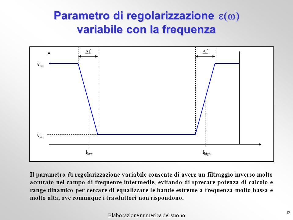 11 Elaborazione numerica del suono Teoria del filtraggio inverso di Kirkeby Step 1 – si trasforma la risposta allimpulso del sistema tramite una opera