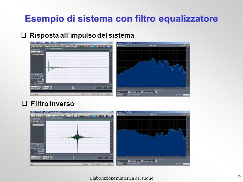 14 Elaborazione numerica del suono h( )x( ) Auralizzazione Lauralizzazione consiste nel riprodurre la sensazione sonora di un ambiente, mediante creaz