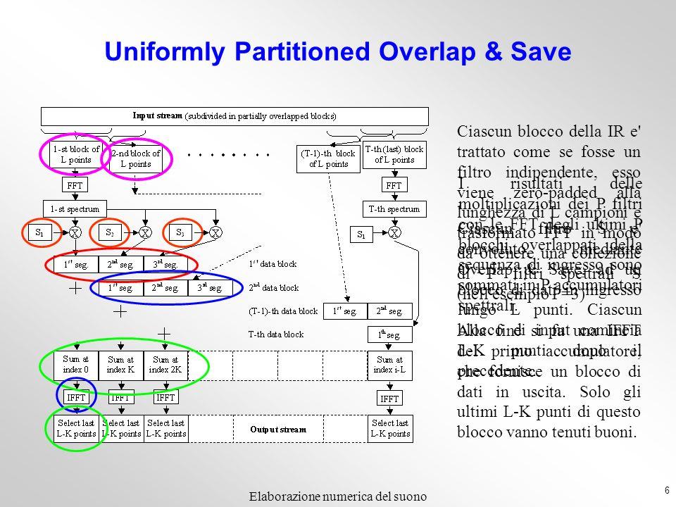 16 Elaborazione numerica del suono Esempio di sistema con filtro equalizzatore Convoluzione del filtro inverso con la risposta del sistema Effetto del filtraggio equalizzatore f( )h( )x( ) Filtering coefficients SystemOutput signal x( ) Input signal z( ) Filtered signal Sistema non filtrato System x( )h( )y( ) Input signalOutput signal f( ) Filtering coefficients