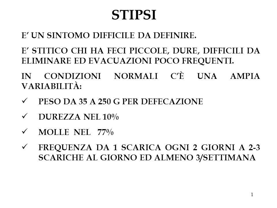 12 STIPSI FATTORI DI RISCHIO: 1.DIETA POVERA DI FIBRE 2.SCARSA ATTIVITA FISICA 3.SCARSA ASSUNZIONE DI LIQUIDI ( QUINDI RALLENTATO TRANSITO E SCARSA ELIMINAZIONE DI FECI) 4.STATO PSICHICO (ANSIA, DEPRESSIONE) 5.FARMACI 6.FATTORI AMBIENTALI (MANCANZA DI PRIVACY, SERVIZI IGIENICI INAPPROPRIATI, DIPENDENZA DA ALTRE PERSONE)