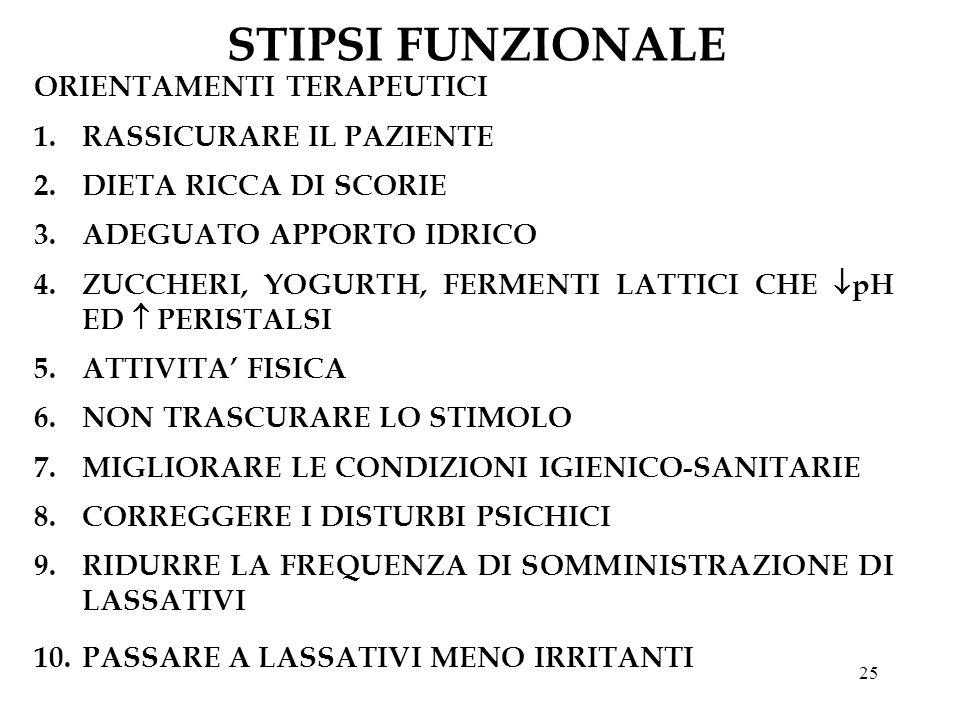 25 STIPSI FUNZIONALE ORIENTAMENTI TERAPEUTICI 1.RASSICURARE IL PAZIENTE 2.DIETA RICCA DI SCORIE 3.ADEGUATO APPORTO IDRICO 4.ZUCCHERI, YOGURTH, FERMENTI LATTICI CHE pH ED PERISTALSI 5.ATTIVITA FISICA 6.NON TRASCURARE LO STIMOLO 7.MIGLIORARE LE CONDIZIONI IGIENICO-SANITARIE 8.CORREGGERE I DISTURBI PSICHICI 9.RIDURRE LA FREQUENZA DI SOMMINISTRAZIONE DI LASSATIVI 10.PASSARE A LASSATIVI MENO IRRITANTI
