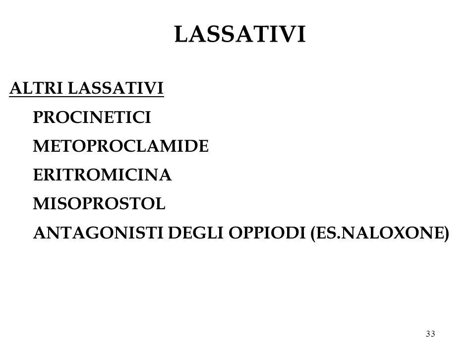 33 LASSATIVI ALTRI LASSATIVI PROCINETICI METOPROCLAMIDE ERITROMICINA MISOPROSTOL ANTAGONISTI DEGLI OPPIODI (ES.NALOXONE)