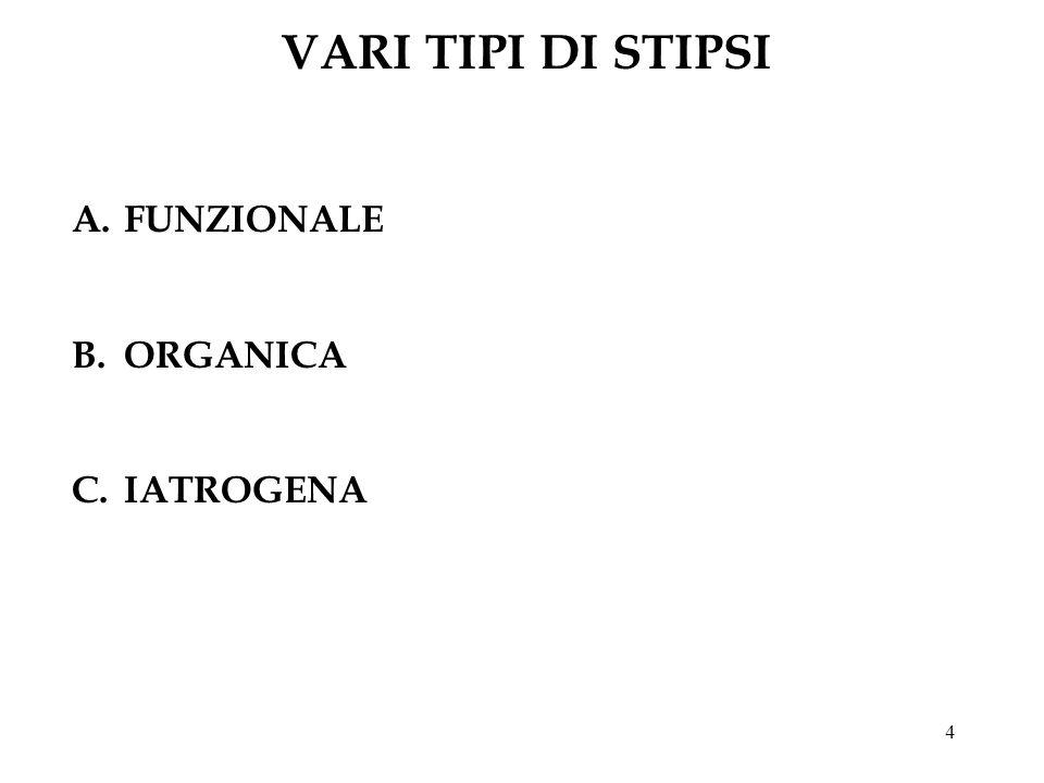 5 STIPSI IATROGENA A.ANTIACIDI B.ANTI PARKINSONIANI C.PREPARATI DI FERRO D.ANALGESICI E.ANTIPERTESIVI F.