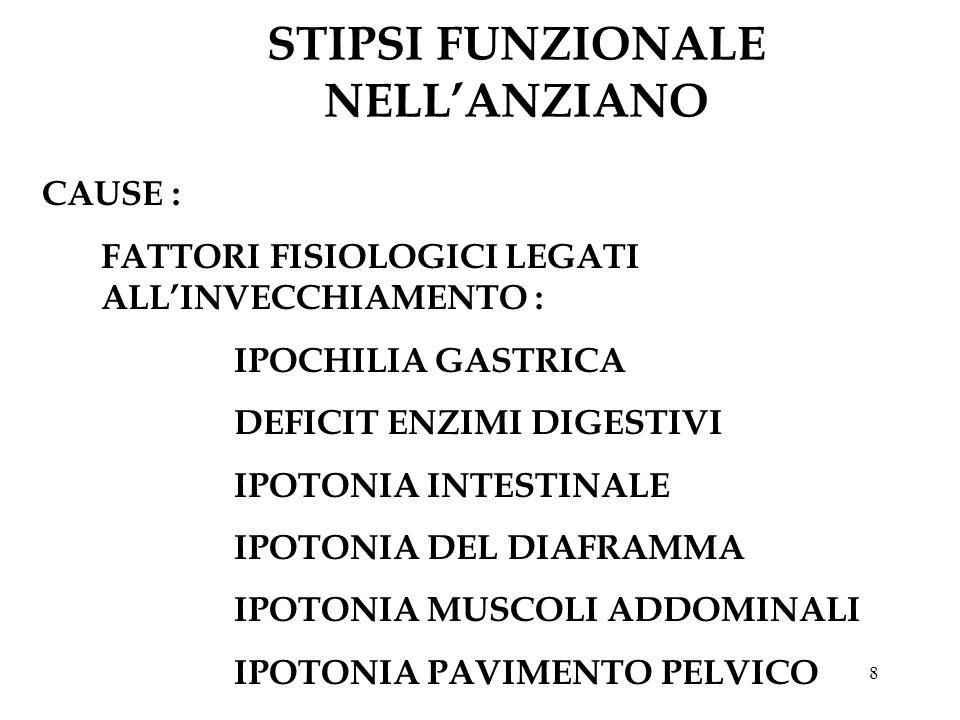 8 STIPSI FUNZIONALE NELLANZIANO CAUSE : FATTORI FISIOLOGICI LEGATI ALLINVECCHIAMENTO : IPOCHILIA GASTRICA DEFICIT ENZIMI DIGESTIVI IPOTONIA INTESTINALE IPOTONIA DEL DIAFRAMMA IPOTONIA MUSCOLI ADDOMINALI IPOTONIA PAVIMENTO PELVICO