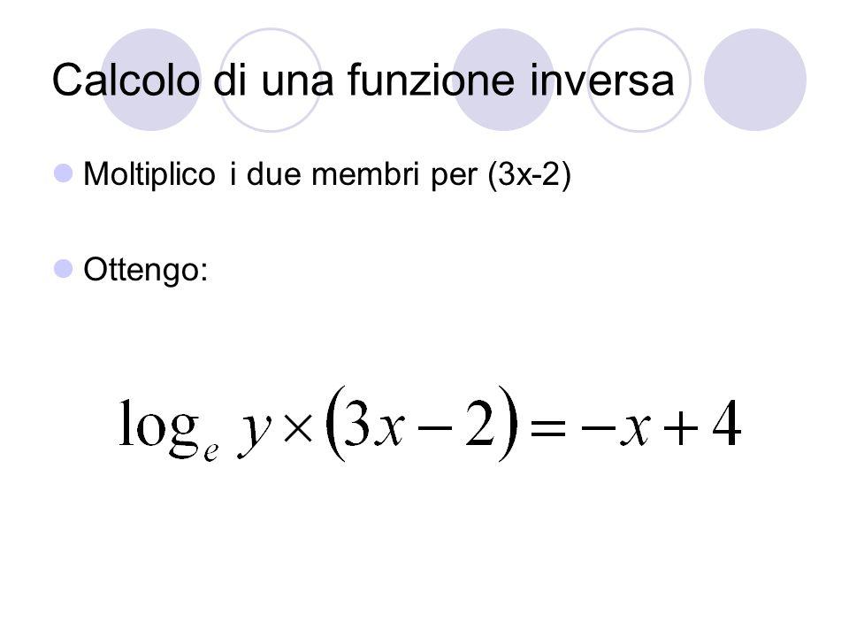 Calcolo di una funzione inversa Moltiplico i due membri per (3x-2) Ottengo: