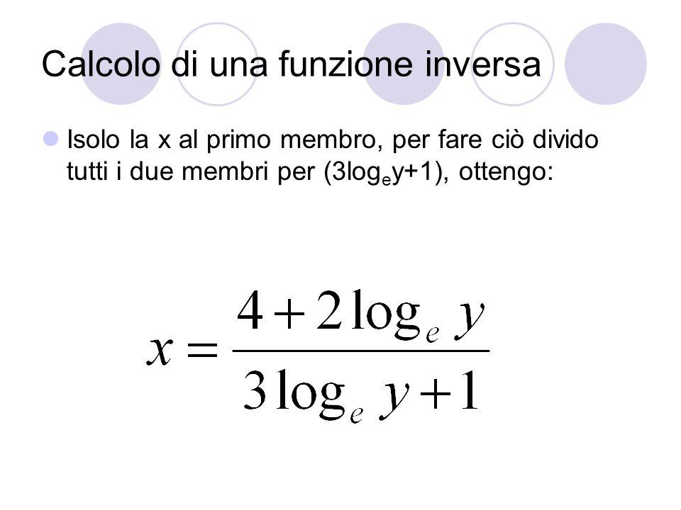 Risultato Ecco la funzione inversa alla funzione inizialefunzione iniziale