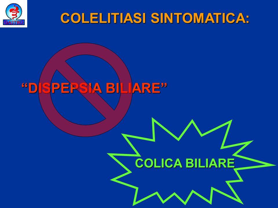 COLELITIASI SINTOMATICA: DISPEPSIA BILIARE COLICA BILIARE