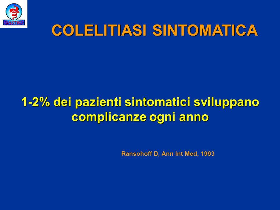 1-2% dei pazienti sintomatici sviluppano complicanze ogni anno Ransohoff D, Ann Int Med, 1993 COLELITIASI SINTOMATICA