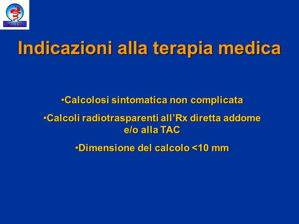 Calcolosi sintomatica non complicataCalcolosi sintomatica non complicata Calcoli radiotrasparenti allRx diretta addome e/o alla TACCalcoli radiotraspa