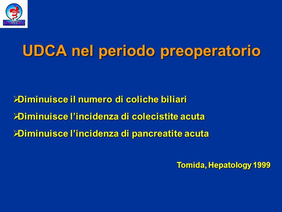 UDCA nel periodo preoperatorio Diminuisce il numero di coliche biliari Diminuisce il numero di coliche biliari Diminuisce lincidenza di colecistite ac