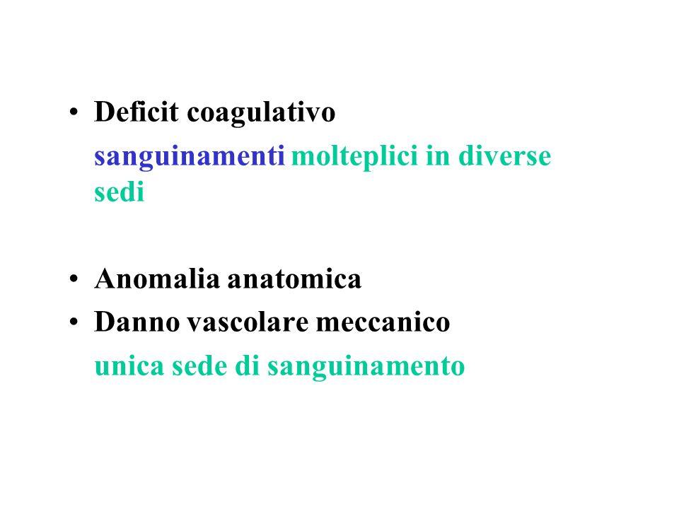 Emofilia A clinica