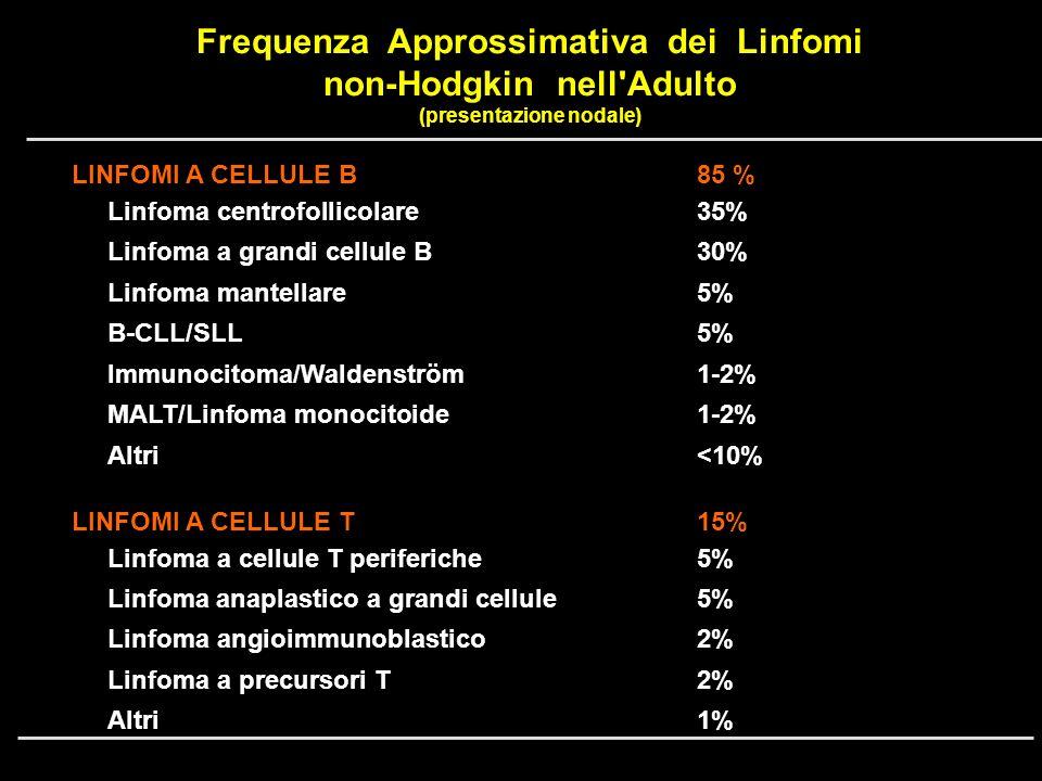 Frequenza Approssimativa dei Linfomi non-Hodgkin nell'Adulto (presentazione nodale) LINFOMI A CELLULE B85 % Linfoma centrofollicolare35% Linfoma a gra