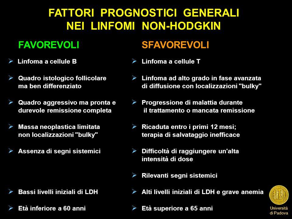 Università di Padova FATTORI PROGNOSTICI GENERALI NEI LINFOMI NON-HODGKIN FAVOREVOLI SFAVOREVOLI Linfoma a cellule B Linfoma a cellule T Quadro istolo