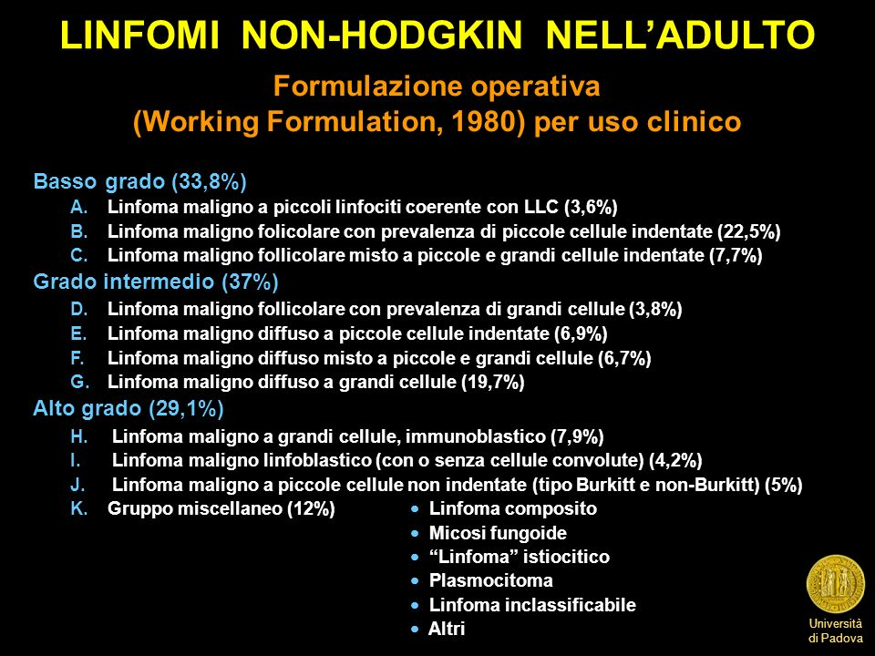 Università di Padova LINFOMI NON-HODGKIN NELLADULTO Formulazione operativa (Working Formulation, 1980) per uso clinico Basso grado (33,8%) A.Linfoma m