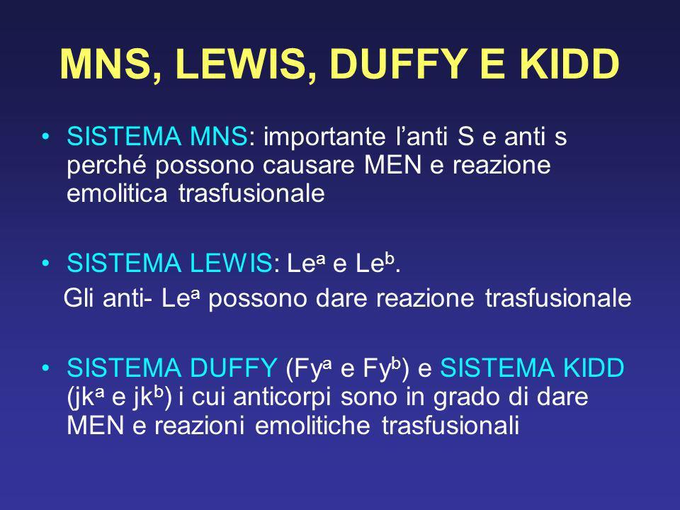 MNS, LEWIS, DUFFY E KIDD SISTEMA MNS: importante lanti S e anti s perché possono causare MEN e reazione emolitica trasfusionale SISTEMA LEWIS: Le a e