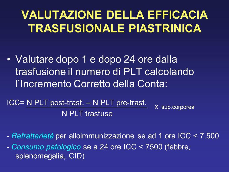 VALUTAZIONE DELLA EFFICACIA TRASFUSIONALE PIASTRINICA Valutare dopo 1 e dopo 24 ore dalla trasfusione il numero di PLT calcolando lIncremento Corretto