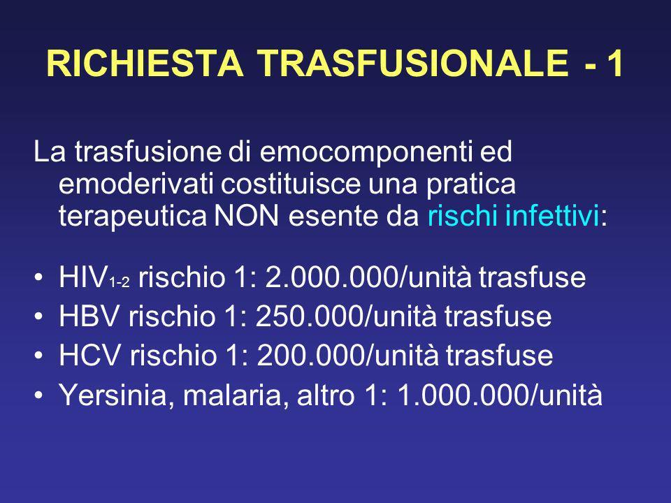 RICHIESTA TRASFUSIONALE - 1 La trasfusione di emocomponenti ed emoderivati costituisce una pratica terapeutica NON esente da rischi infettivi: HIV 1-2