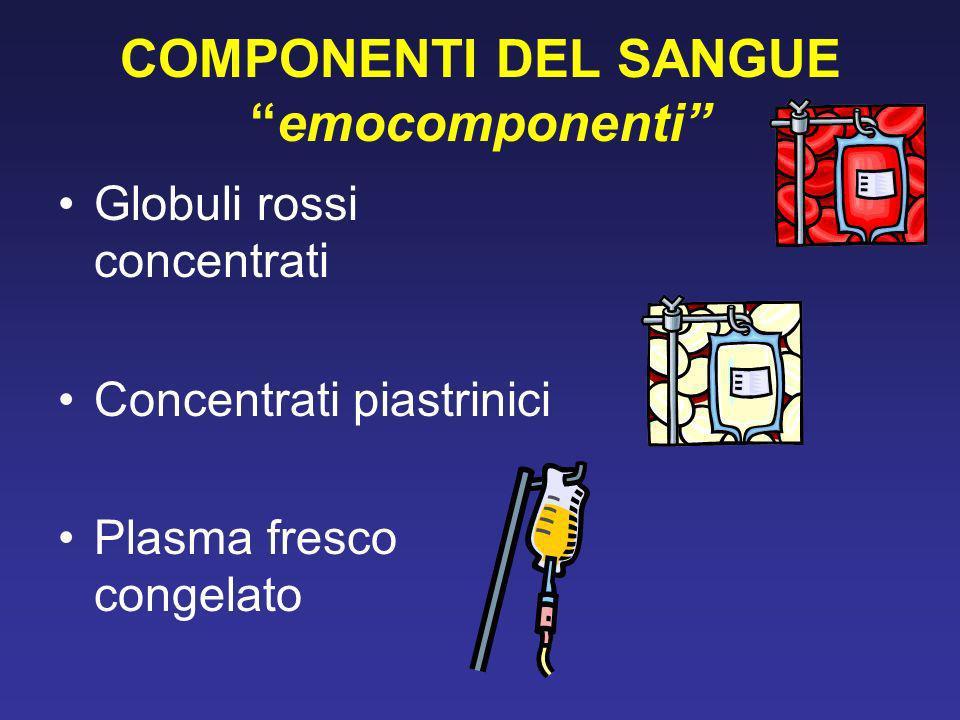 GLI EMOCOMPONENTI Provengono dai donatori di sangue Ottenuti mediante centrifugazione dal sangue intero o mediante aferesi produttiva con limpiego di separatori cellulari