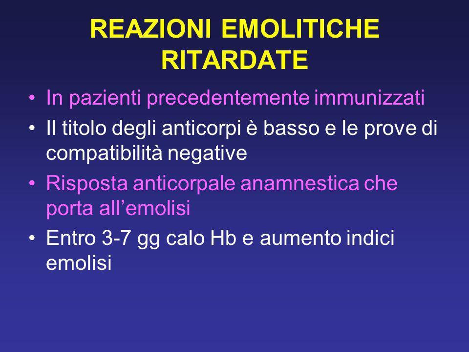 REAZIONI EMOLITICHE RITARDATE In pazienti precedentemente immunizzati Il titolo degli anticorpi è basso e le prove di compatibilità negative Risposta
