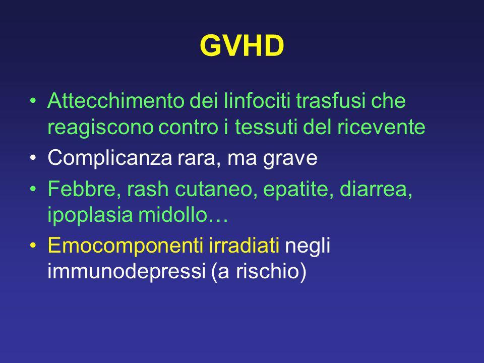 GVHD Attecchimento dei linfociti trasfusi che reagiscono contro i tessuti del ricevente Complicanza rara, ma grave Febbre, rash cutaneo, epatite, diar