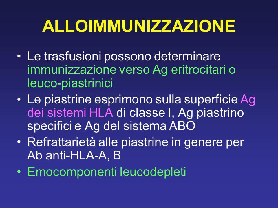 ALLOIMMUNIZZAZIONE Le trasfusioni possono determinare immunizzazione verso Ag eritrocitari o leuco-piastrinici Le piastrine esprimono sulla superficie