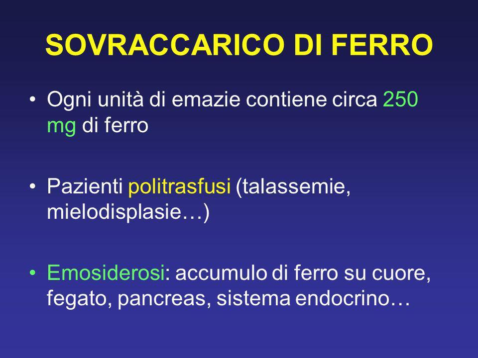 SOVRACCARICO DI FERRO Ogni unità di emazie contiene circa 250 mg di ferro Pazienti politrasfusi (talassemie, mielodisplasie…) Emosiderosi: accumulo di