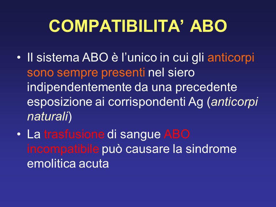 COMPATIBILITA ABO Il sistema ABO è lunico in cui gli anticorpi sono sempre presenti nel siero indipendentemente da una precedente esposizione ai corri
