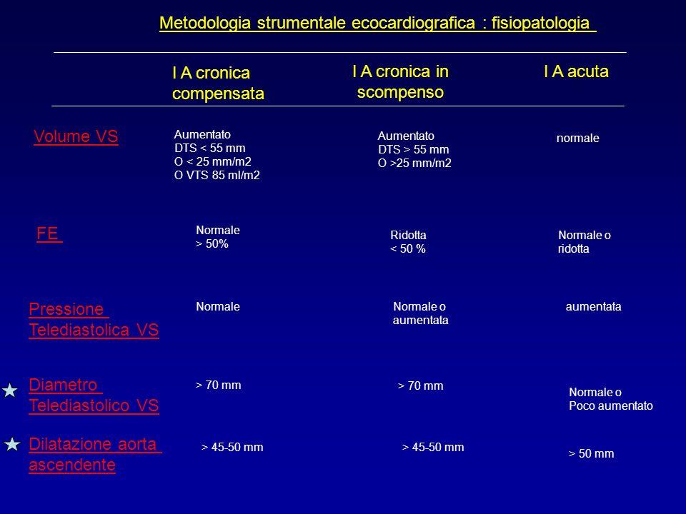 Metodologia strumentale ecocardiografica : fisiopatologia I A cronica compensata I A cronica in scompenso I A acuta Volume VS Aumentato DTS < 55 mm O