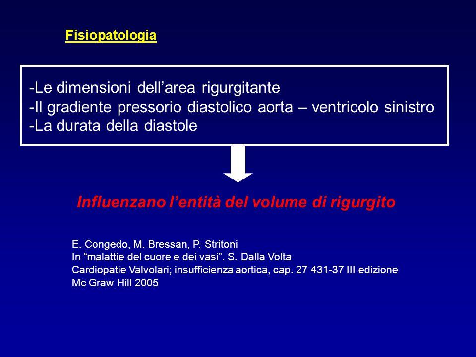 Fisiopatologia -Le dimensioni dellarea rigurgitante -Il gradiente pressorio diastolico aorta – ventricolo sinistro -La durata della diastole Influenza