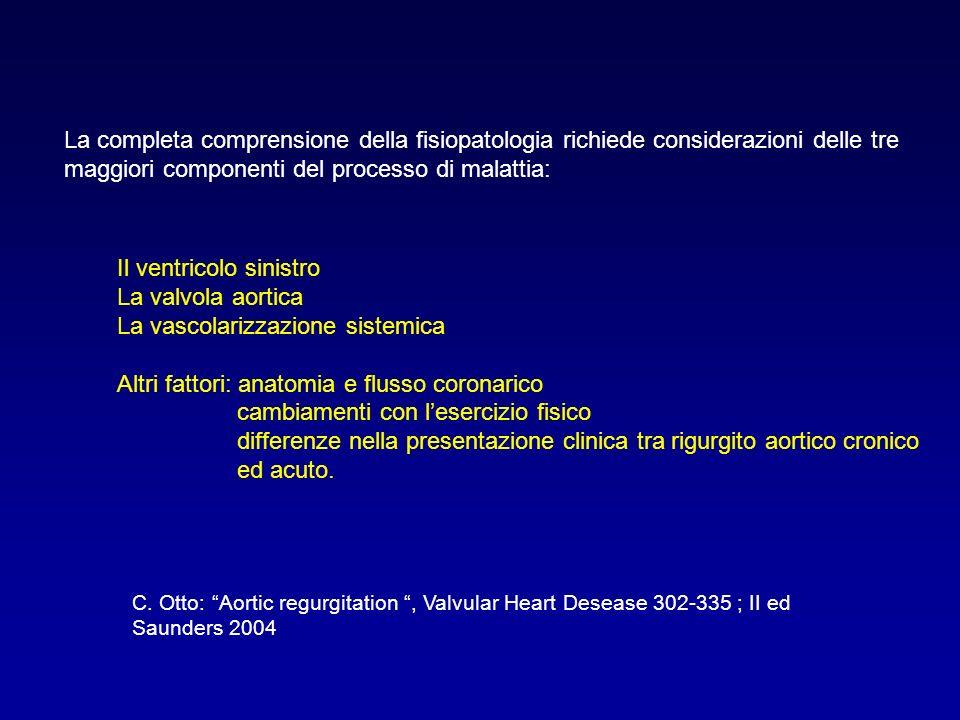 Metodo clinico strumentale Fattori fisiopatologici che influenzano laccoppiamento ventricolo sx – aorta nellinsufficienza aortica: VENTRICOLO Precarico (volume ventricolare/ritorno venoso) Postcarico (stress circonferenziale di parete telesistolico) Gradiente pressorio sistolico transvalvolare aortico Contrattilità Frequenza cardiaca Geometria del ventricolo Pressione di perfusione coronarica VALVOLA Area di rigurgito aortico Volume di rigurgito Gradiente di pressione diastolico aortico Volume sistolico anterogrado VASCOLARIZZAZIONE SISTEMICA Resistenze vascolari Compliance vascolare Visco elasticità Inerzia del sangue Onde di pressione riflesse C.